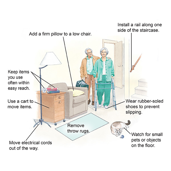 Safety measures to take in your living area.